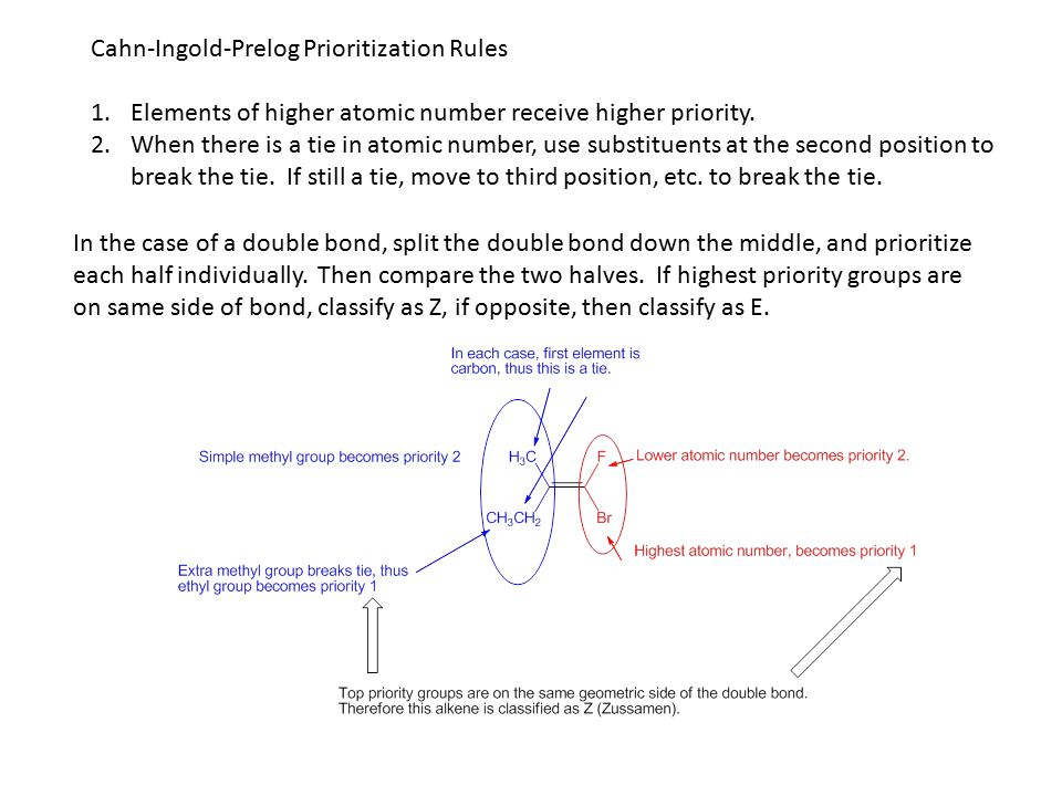 Cahn-Ingold-Prelog Prioritization Rules 1.Elements of higher atomic number receive higher priority. 2.When there is a tie in atomic number, use substi