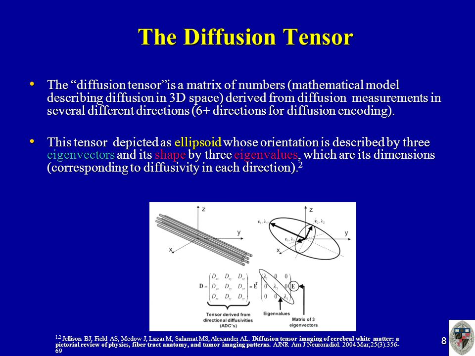 "8 The Diffusion Tensor The ""diffusion tensor""is a matrix of numbers (mathematical model describing diffusion in 3D space) derived from diffusion measu"