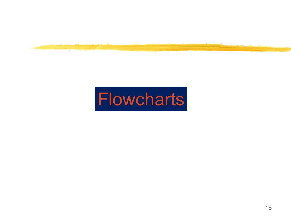 18 Flowcharts