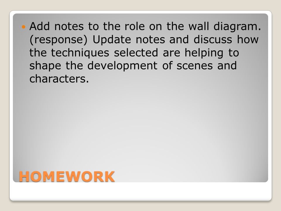 HOMEWORK Add notes to the role on the wall diagram.
