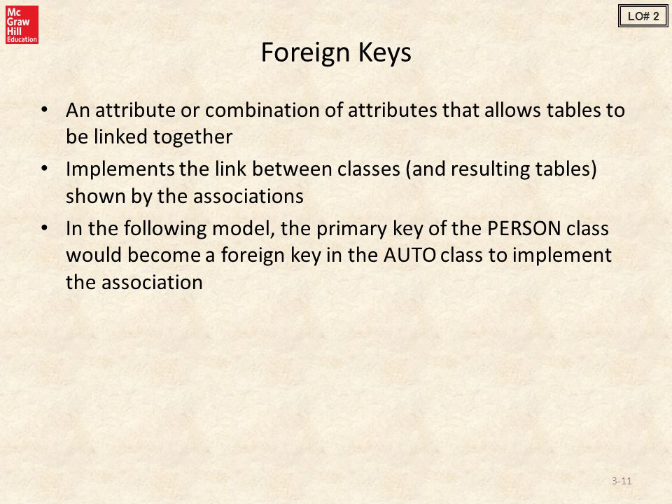 Foreign Keys 3-11 LO# 2 An attribute or combination of attributes that allows tables to be linked together Implements the link between classes (and resulting tables) shown by the associations In the following model, the primary key of the PERSON class would become a foreign key in the AUTO class to implement the association
