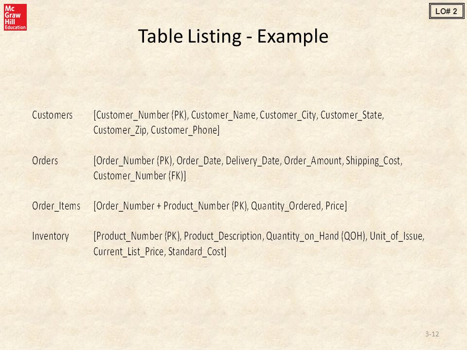 Table Listing - Example 3-12 LO# 2