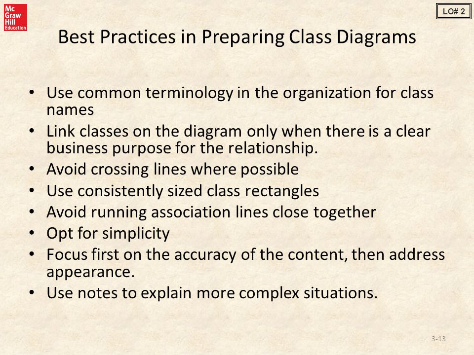 Best Practices in Preparing Class Diagrams Use common terminology in the organization for class names Link classes on the diagram only when there is a clear business purpose for the relationship.