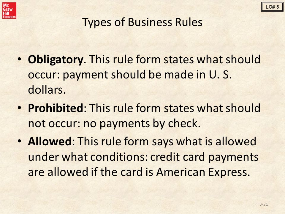 Types of Business Rules Obligatory.