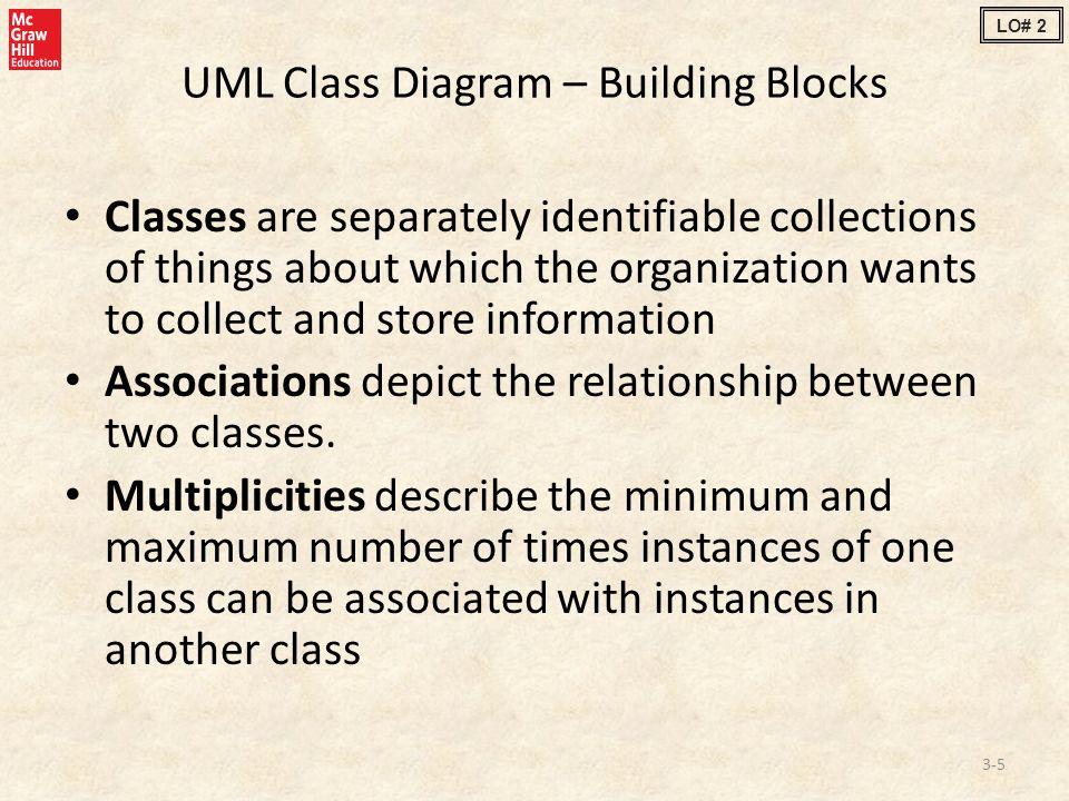UML Class Diagram – Building Blocks Classes are separately identifiable collections of things about which the organization wants to collect and store information Associations depict the relationship between two classes.