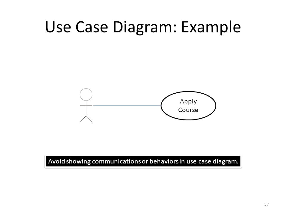 Use Case Diagram: Example 57 Apply Course Avoid showing communications or behaviors in use case diagram.