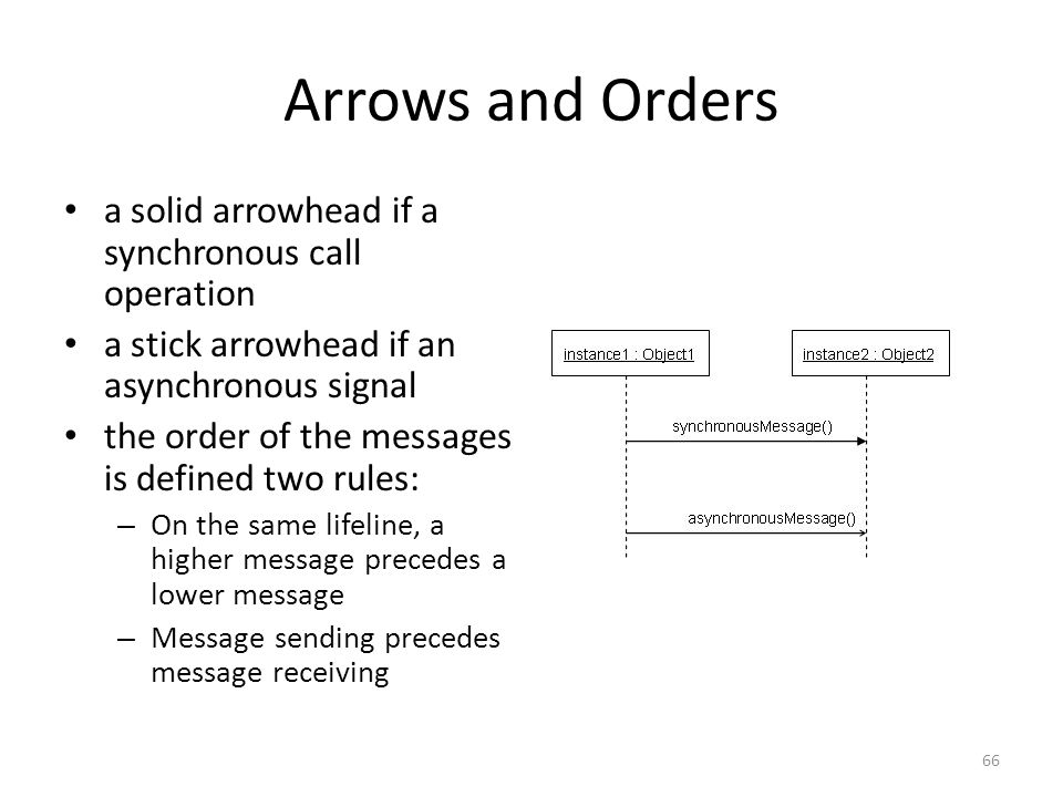 Arrows and Orders a solid arrowhead if a synchronous call operation a stick arrowhead if an asynchronous signal the order of the messages is defined two rules: – On the same lifeline, a higher message precedes a lower message – Message sending precedes message receiving 66