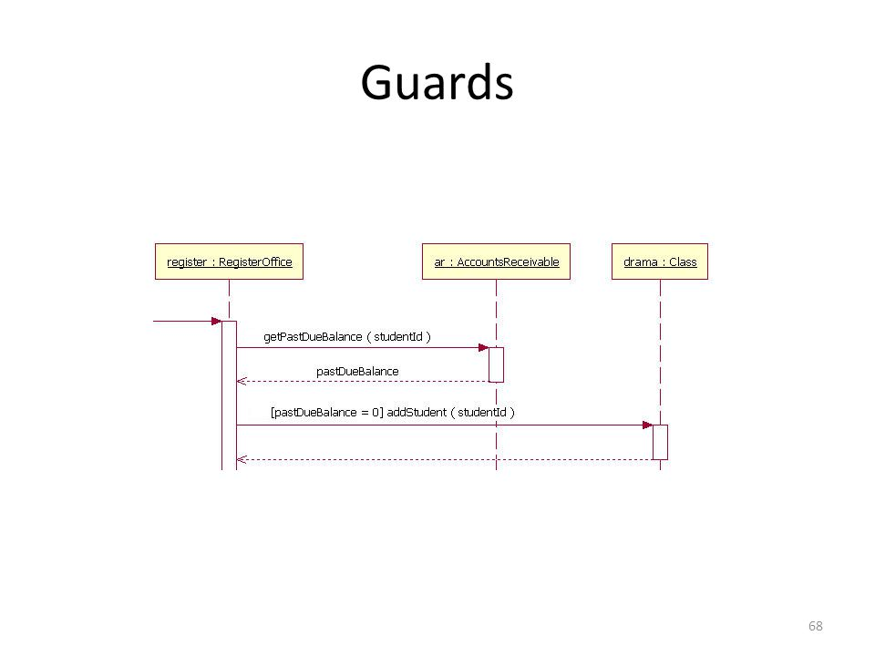 Guards 68