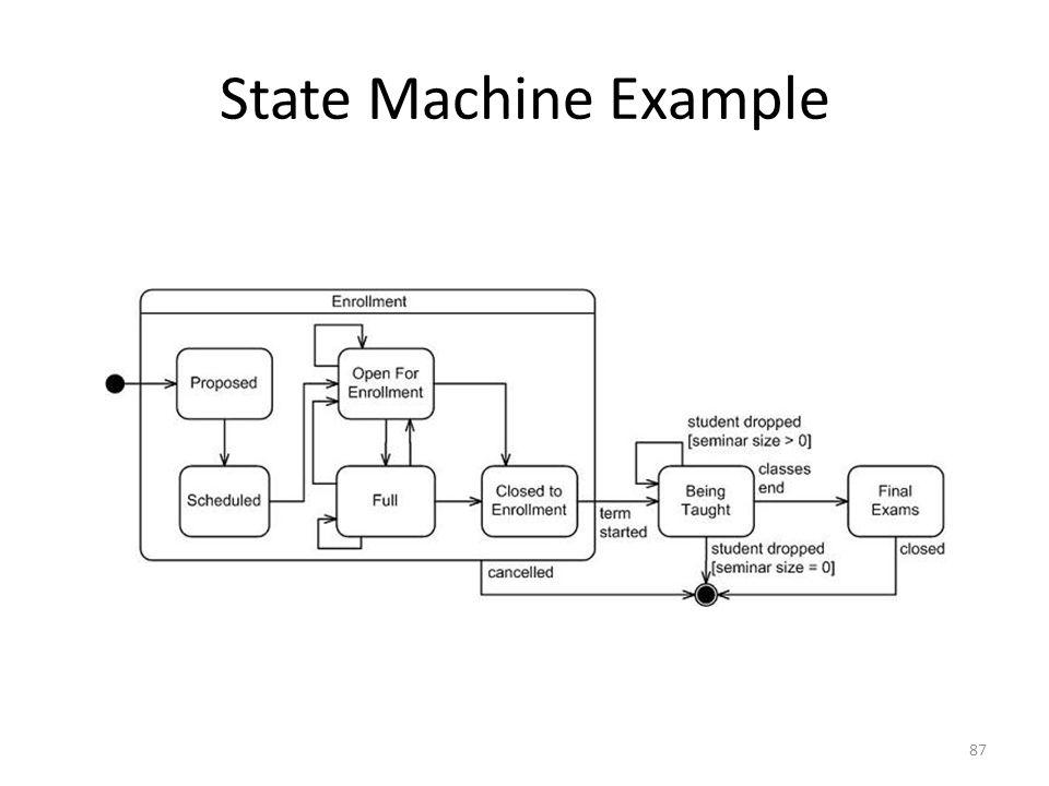 State Machine Example 87