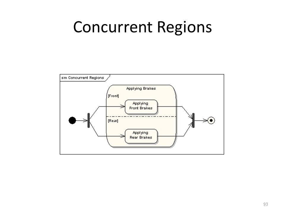 Concurrent Regions 93
