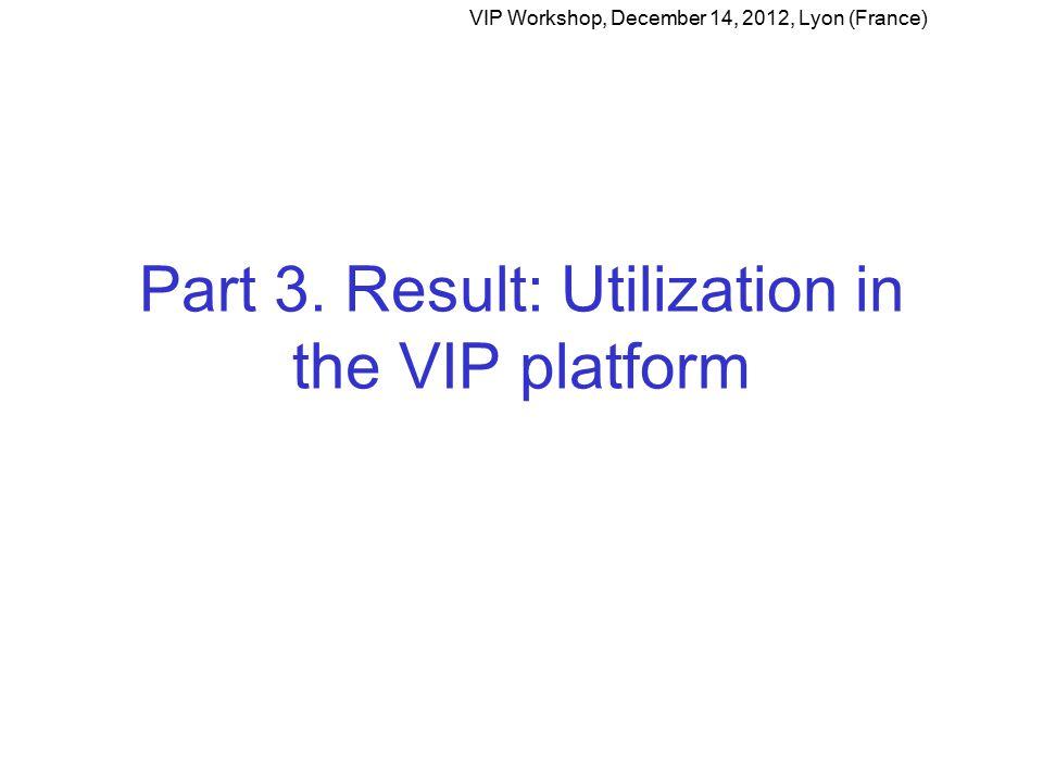 Part 3. Result: Utilization in the VIP platform VIP Workshop, December 14, 2012, Lyon (France)