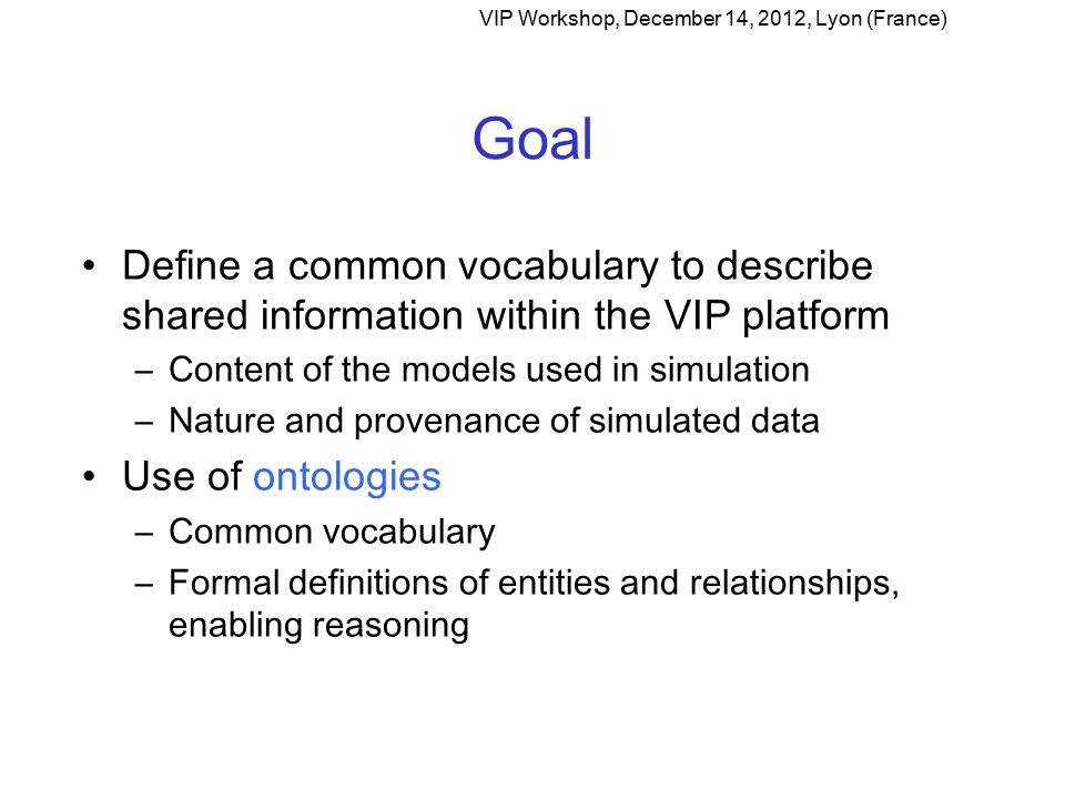 Part 2. Result: OntoVIP ontology VIP Workshop, December 14, 2012, Lyon (France)