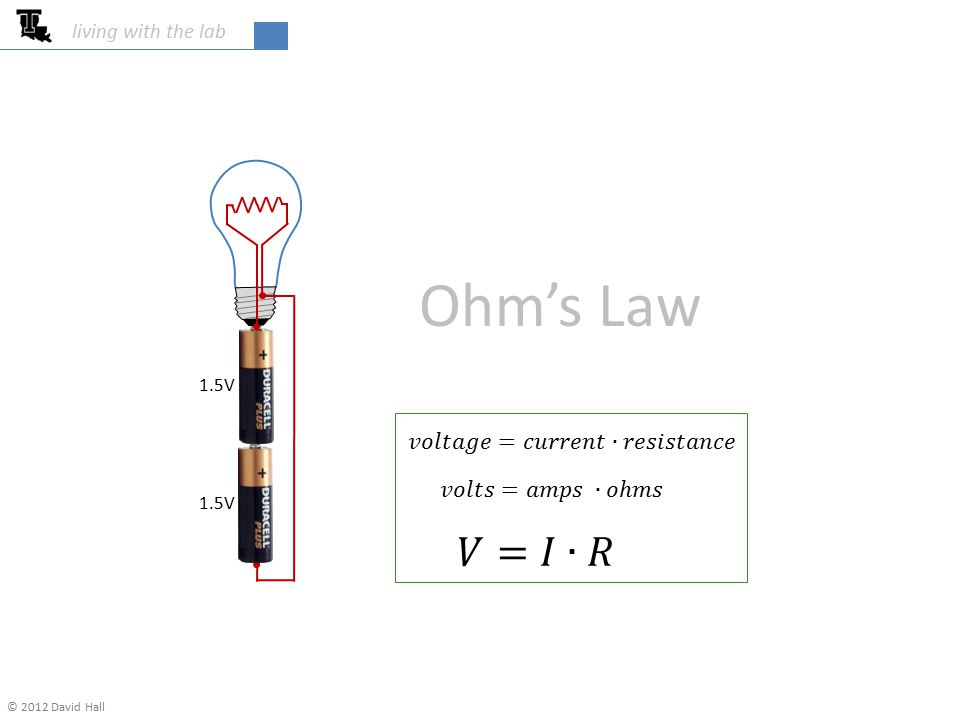 College of Engineering & Science living with the lab Ohm's Law © 2012 David Hall 1.5V