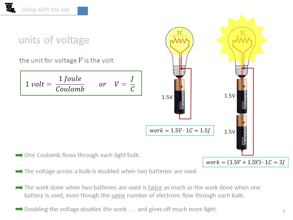 living with the lab 5 units of voltage the unit for voltage V is the volt 1.5V 1C One Coulomb flows through each light bulb.