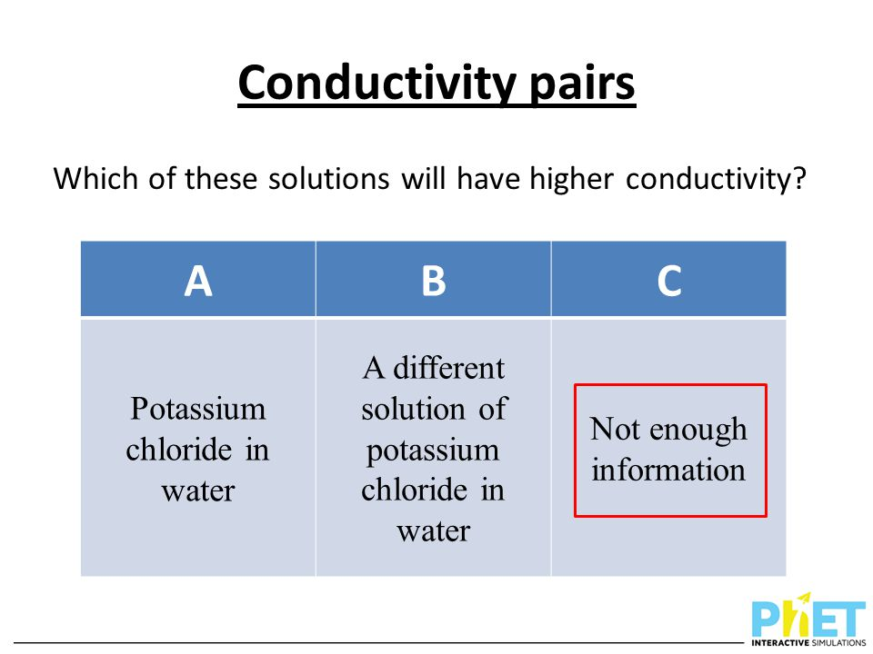 Conductivity pairs Which of these solutions will have higher conductivity.