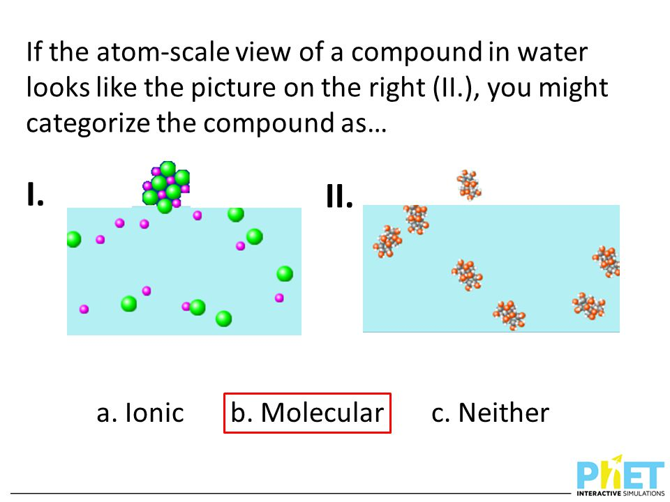 If the atom-scale view of a compound in water looks like the picture on the right (II.), you might categorize the compound as… a.