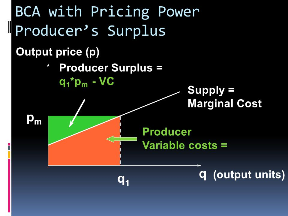BCA with Pricing Power Producer's Surplus q (output units) Output price (p) Supply = Marginal Cost Producer Variable costs = Producer Surplus = q 1 *p