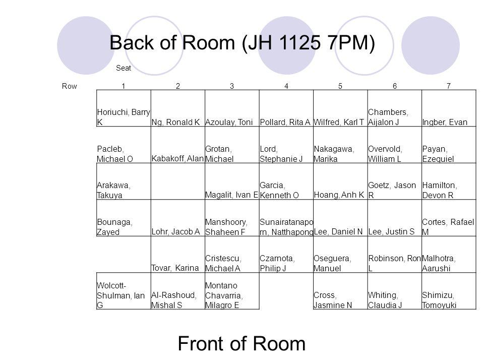 Back of Room (JH 1125 7PM) Seat Row1234567 Horiuchi, Barry KNg, Ronald KAzoulay, ToniPollard, Rita AWilfred, Karl T Chambers, Aijalon JIngber, Evan Pa