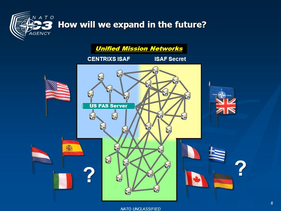 How will we expand in the future? NATO UNCLASSIFIED 6 ISAF Secret CENTRIXS ISAF Unified Mission Networks ? ? US PAS Server