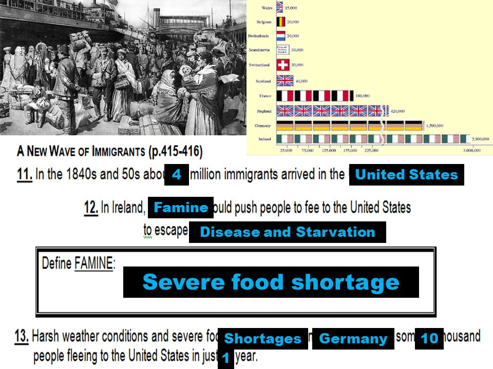 4United States Famine Disease and Starvation Severe food shortage ShortagesGermany10 1