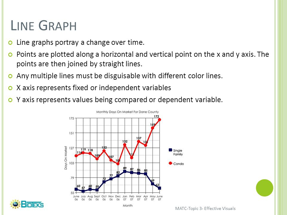 B AR G RAPH Bar graphs are used to compare data.