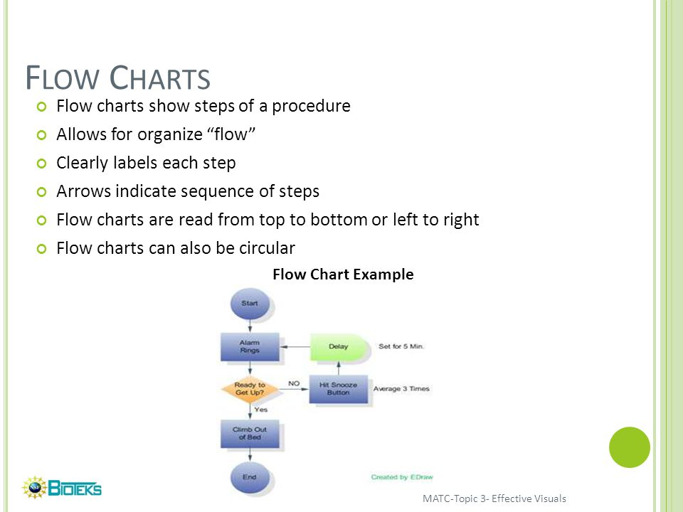 F LOW C HARTS Flow charts show steps of a procedure Allows for organize flow Clearly labels each step Arrows indicate sequence of steps Flow charts are read from top to bottom or left to right Flow charts can also be circular Flow Chart Example MATC-Topic 3- Effective Visuals