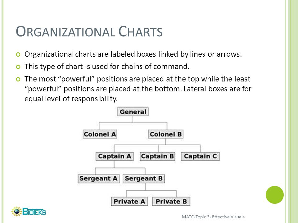 G ANTT C HARTS Gantt charts are time-line charts showing a schedule of essential activities from start to finish.
