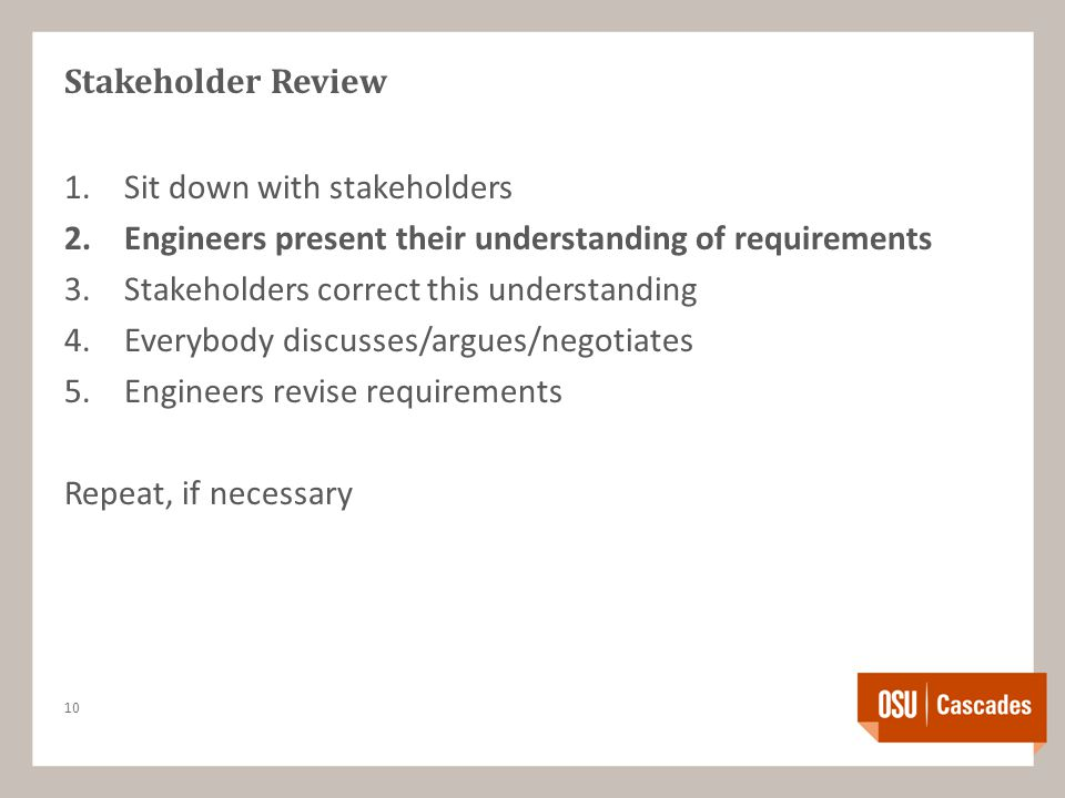 Stakeholder Review 1.Sit down with stakeholders 2.Engineers present their understanding of requirements 3.Stakeholders correct this understanding 4.Everybody discusses/argues/negotiates 5.Engineers revise requirements Repeat, if necessary 10