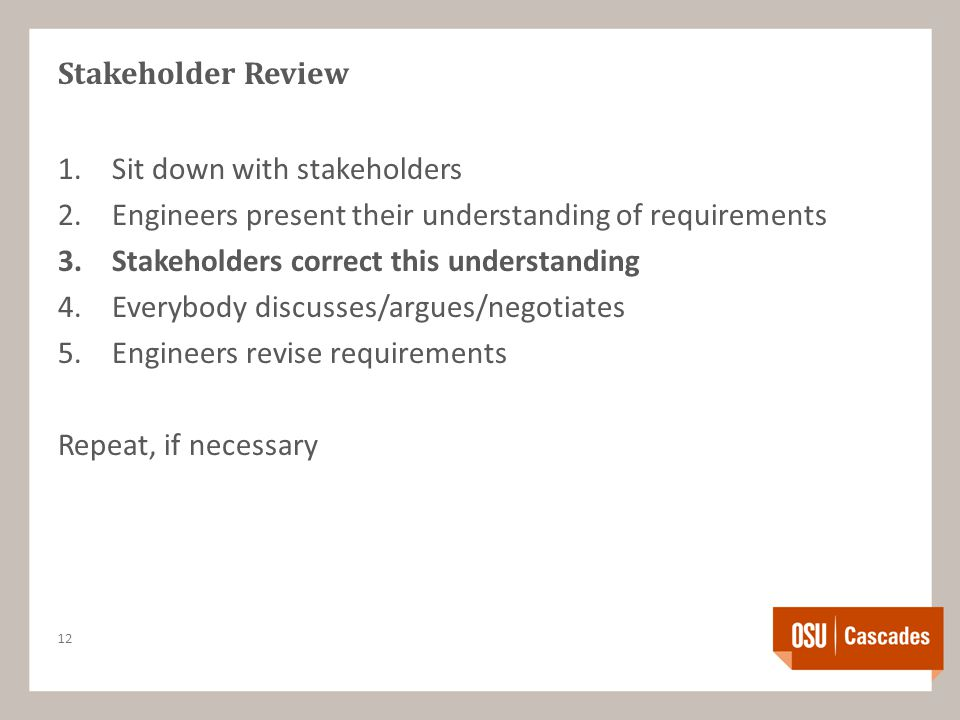 Stakeholder Review 1.Sit down with stakeholders 2.Engineers present their understanding of requirements 3.Stakeholders correct this understanding 4.Everybody discusses/argues/negotiates 5.Engineers revise requirements Repeat, if necessary 12