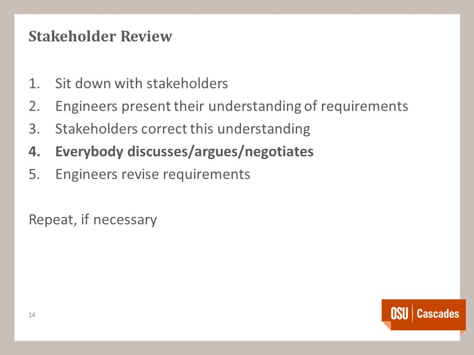 Stakeholder Review 1.Sit down with stakeholders 2.Engineers present their understanding of requirements 3.Stakeholders correct this understanding 4.Everybody discusses/argues/negotiates 5.Engineers revise requirements Repeat, if necessary 14