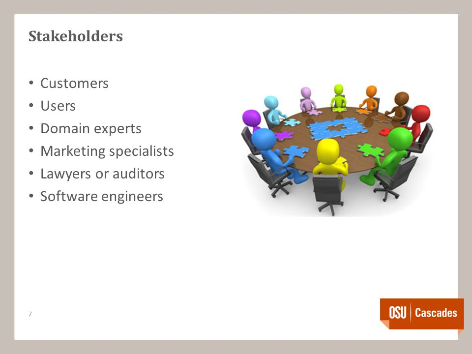 Stakeholders Customers Users Domain experts Marketing specialists Lawyers or auditors Software engineers 7