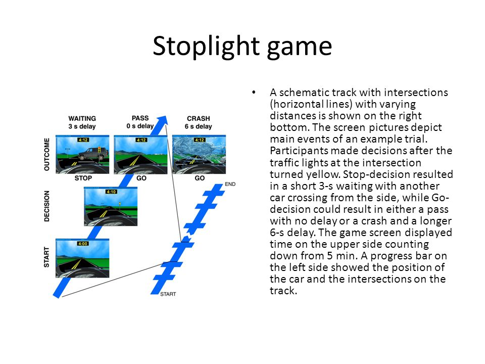 Stoplight game A schematic track with intersections (horizontal lines) with varying distances is shown on the right bottom. The screen pictures depict