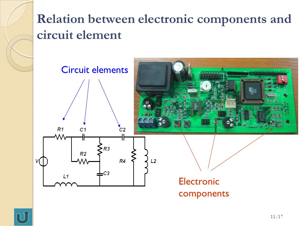 Circuit elements Electronic components Relation between electronic components and circuit element 11/17