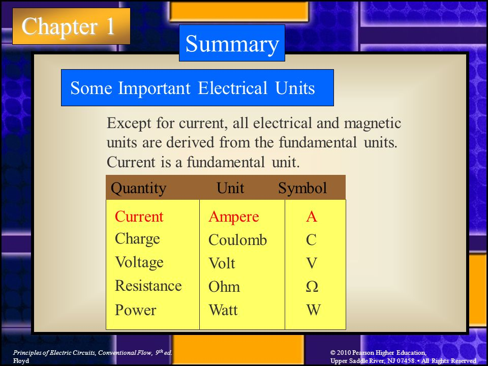Chapter 1 Principles of Electric Circuits, Conventional Flow, 9 th ed.