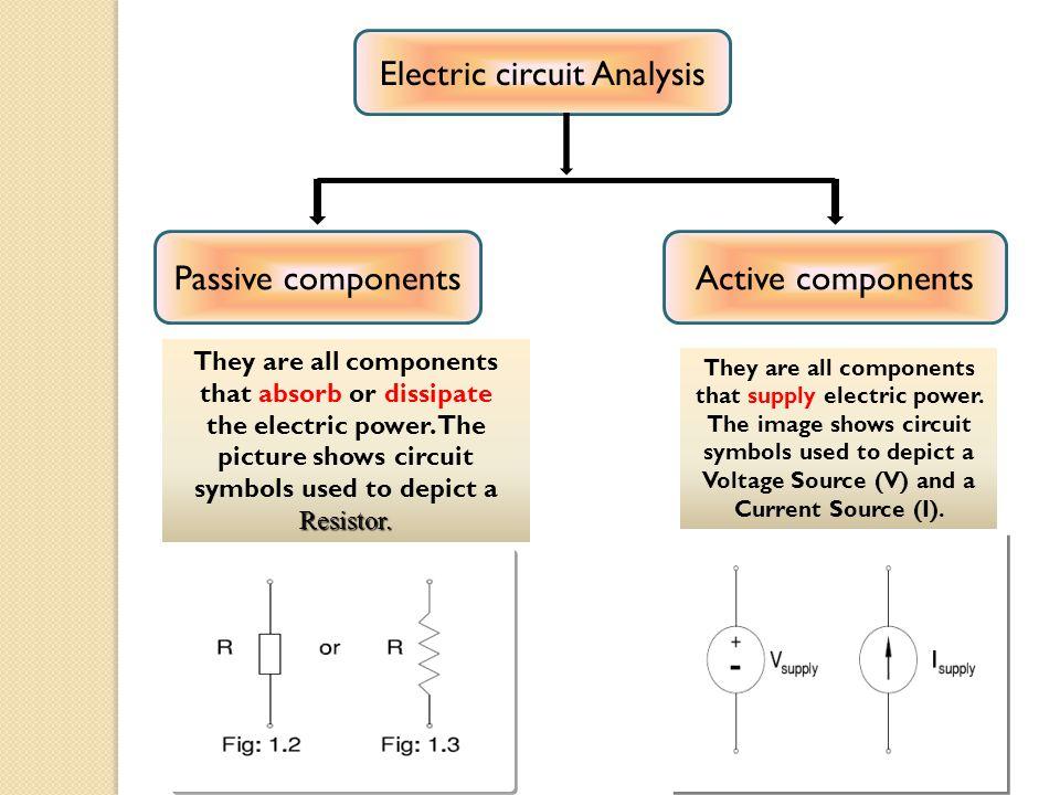 Electric circuit Analysis Active componentsPassive components Resistor.