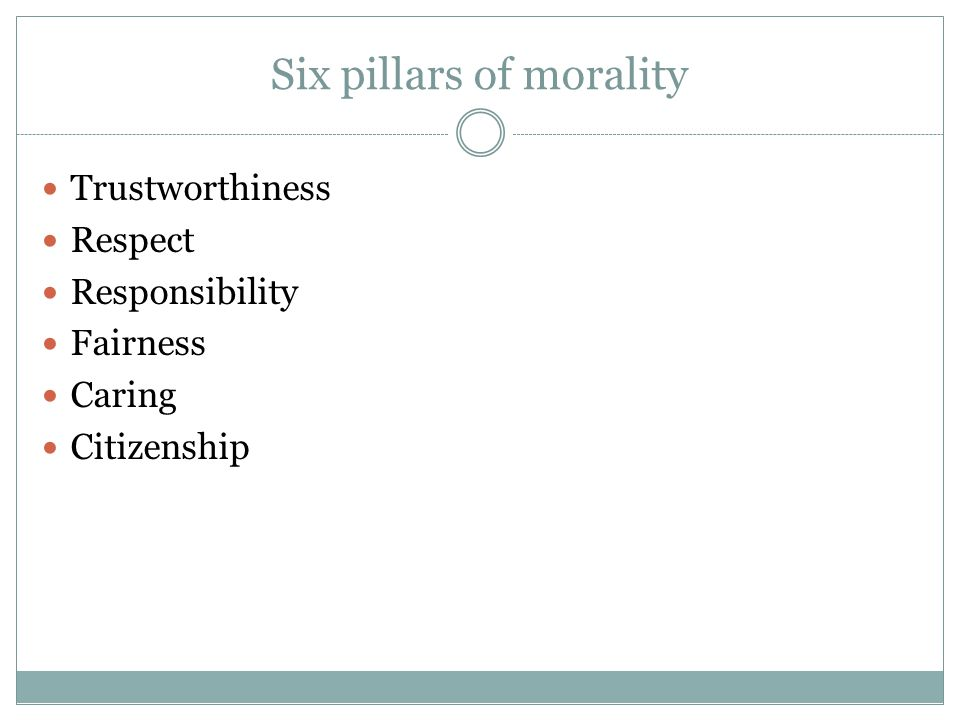 Six pillars of morality Trustworthiness Respect Responsibility Fairness Caring Citizenship