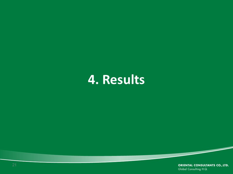 4. Results 21