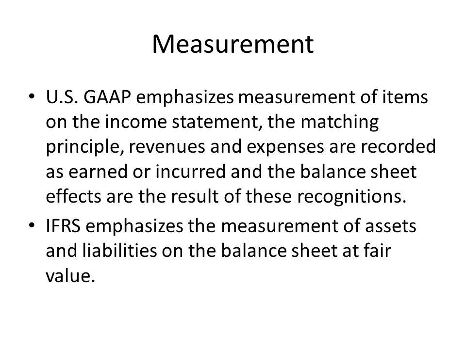 Measurement U.S.