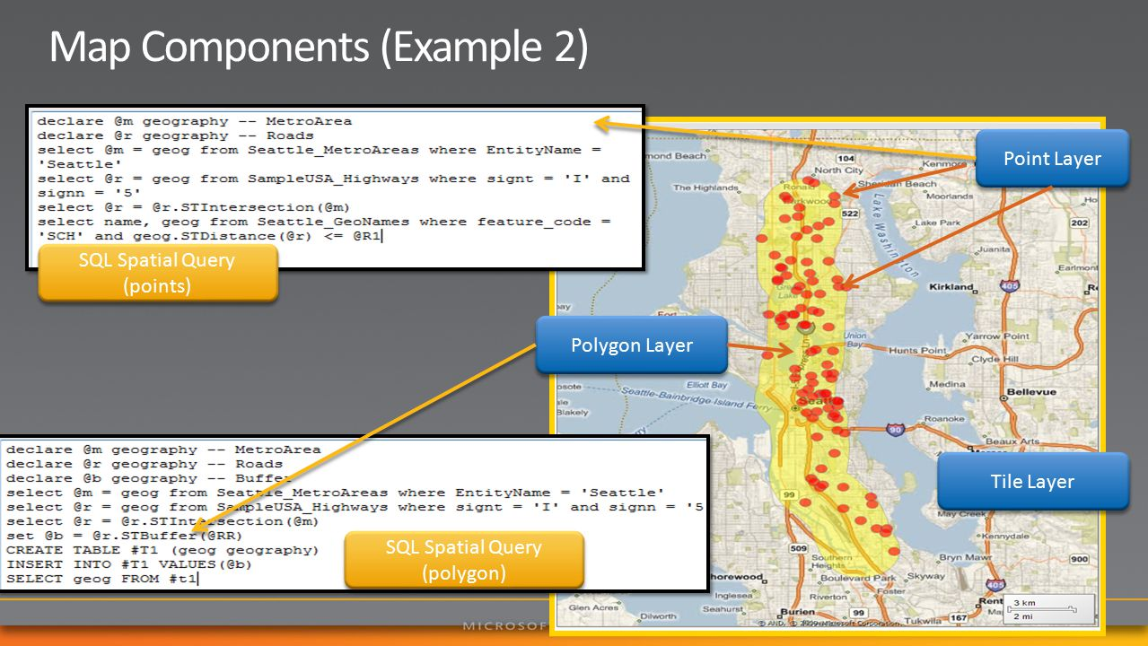 Tile Layer Point Layer SQL Spatial Query (points) Polygon Layer SQL Spatial Query (polygon)