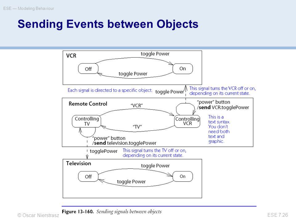 © Oscar Nierstrasz ESE — Modeling Behaviour ESE 7.26 Sending Events between Objects