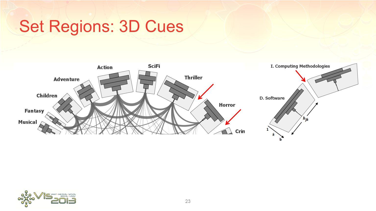 Set Regions: 3D Cues 23