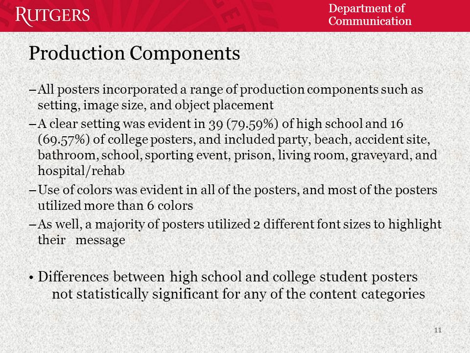 Department of Communication Production Components –All posters incorporated a range of production components such as setting, image size, and object placement –A clear setting was evident in 39 (79.59%) of high school and 16 (69.57%) of college posters, and included party, beach, accident site, bathroom, school, sporting event, prison, living room, graveyard, and hospital/rehab –Use of colors was evident in all of the posters, and most of the posters utilized more than 6 colors –As well, a majority of posters utilized 2 different font sizes to highlight their message Differences between high school and college student posters not statistically significant for any of the content categories 11