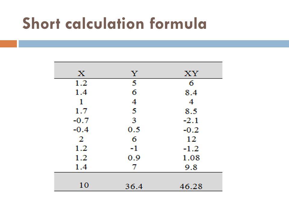 Short calculation formula