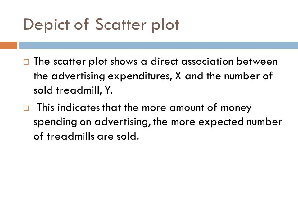 Depict of Scatter plot  The scatter plot shows a direct association between the advertising expenditures, X and the number of sold treadmill, Y.  Th