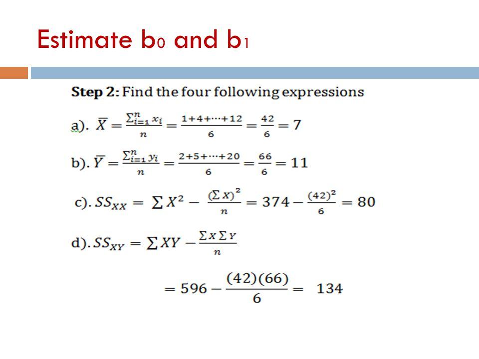 Estimate b 0 and b 1