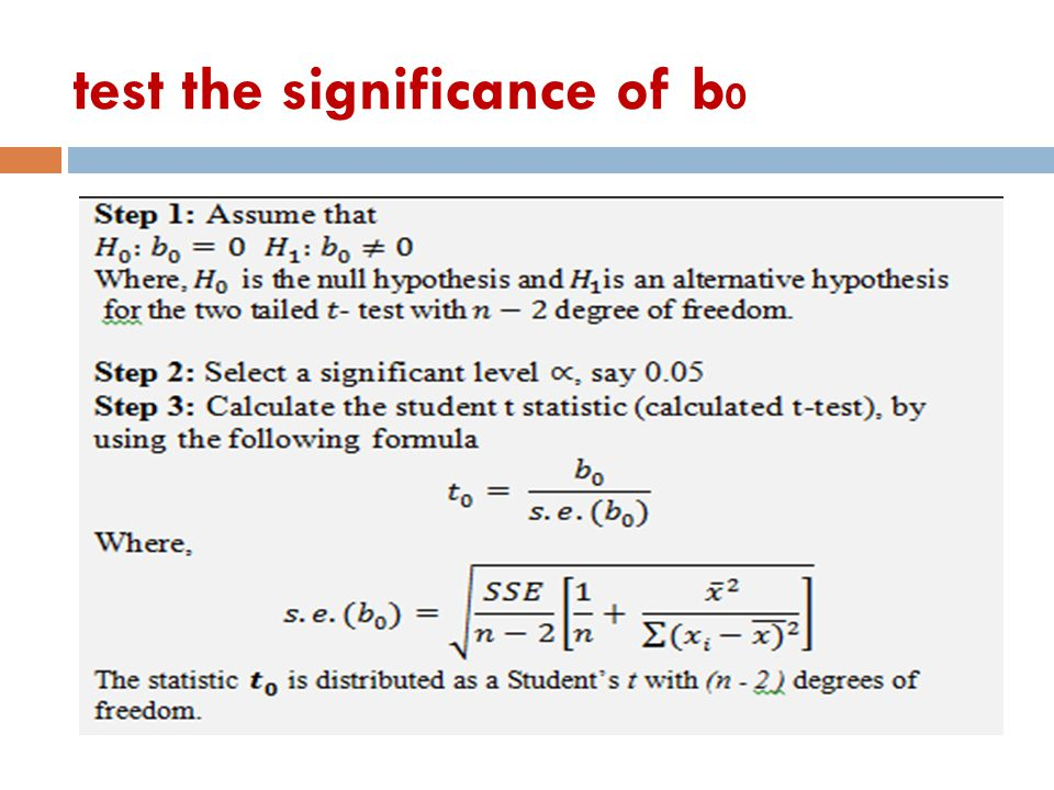 test the significance of b 0