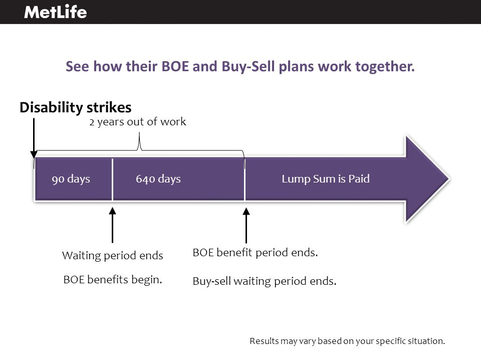 See how their BOE and Buy-Sell plans work together.