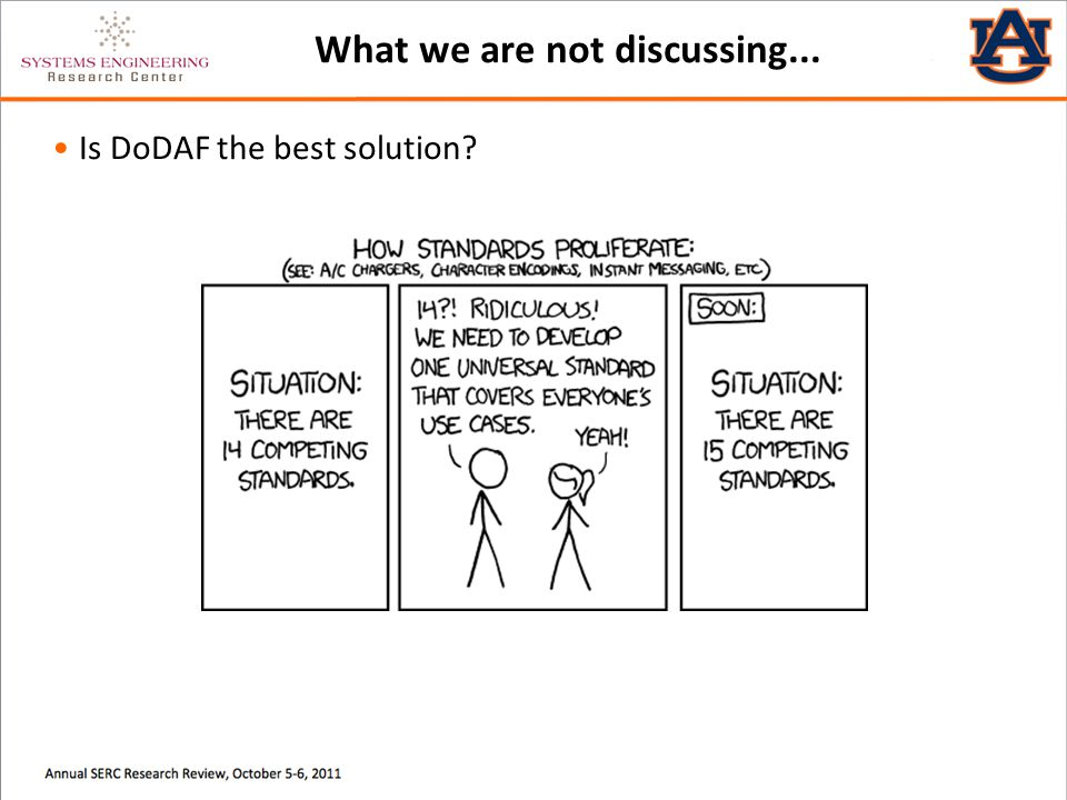 What we are not discussing... Is DoDAF the best solution