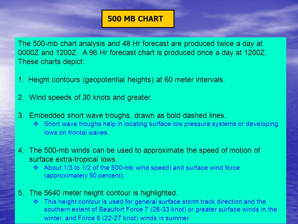 The 500-mb chart analysis and 48 Hr forecast are produced twice a day at 0000Z and 1200Z.