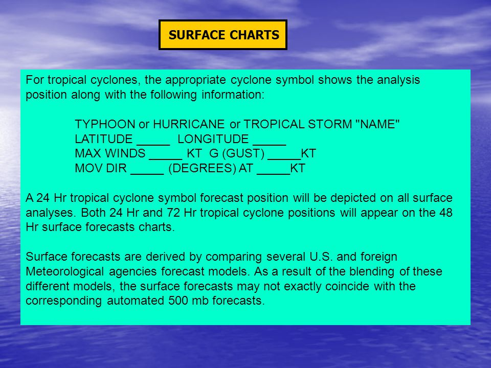 For tropical cyclones, the appropriate cyclone symbol shows the analysis position along with the following information: TYPHOON or HURRICANE or TROPICAL STORM NAME LATITUDE _____ LONGITUDE _____ MAX WINDS _____ KT G (GUST) _____KT MOV DIR _____ (DEGREES) AT _____KT A 24 Hr tropical cyclone symbol forecast position will be depicted on all surface analyses.